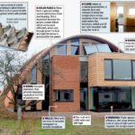 Eco House Grand Designs