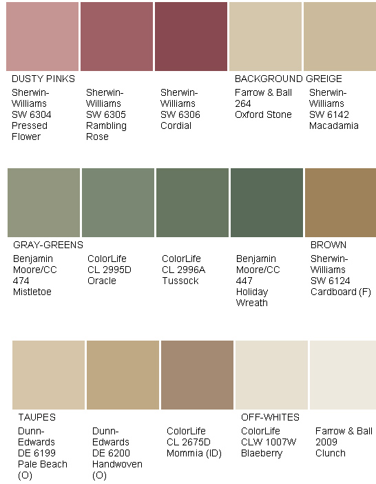 Wall paint colours names