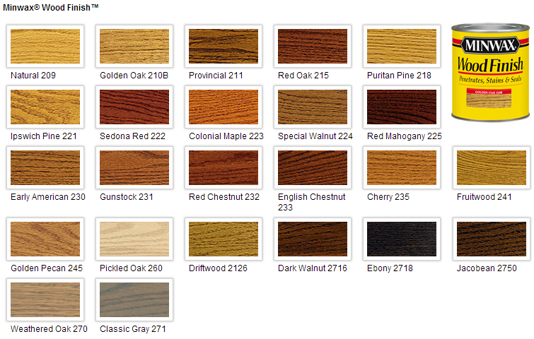 kitchen cabinet stain colors home depot photo - 3