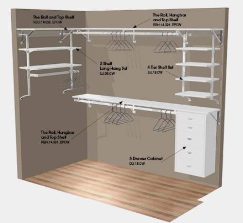 walk in closet designs plans photo - 3