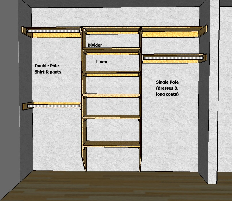 walk in closet designs plans photo - 4