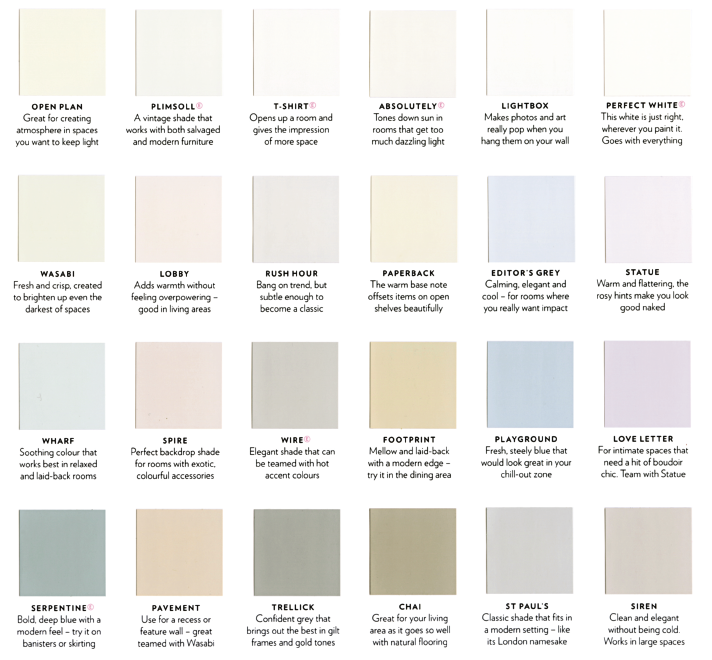 wall paint colours names photo - 7