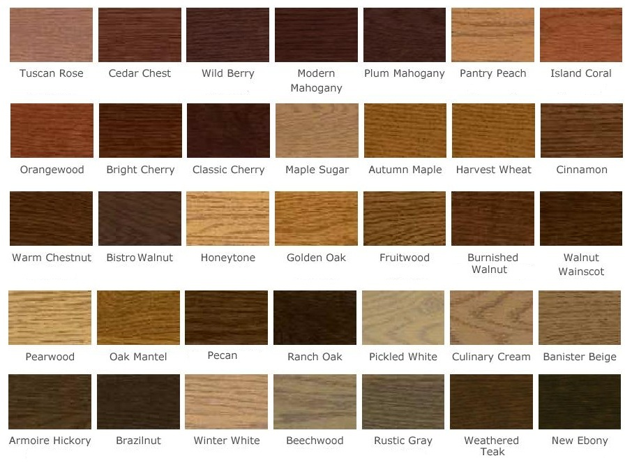 Kitchen cabinet stain colours