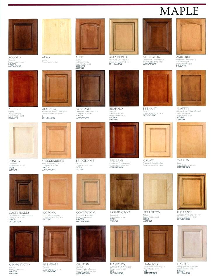Kitchen Cabinet Stain Colors Home Depot